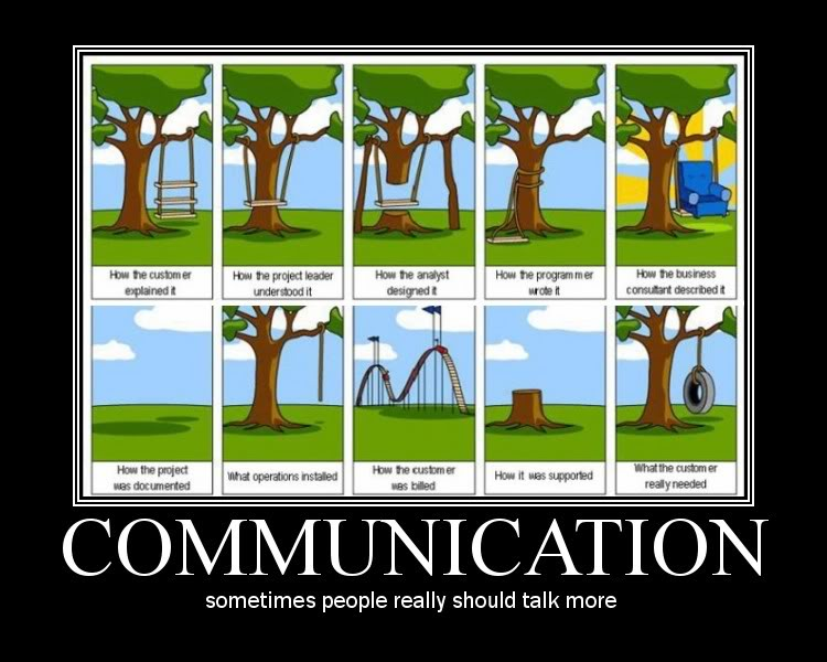 Quotes about Bad communication (24 quotes)