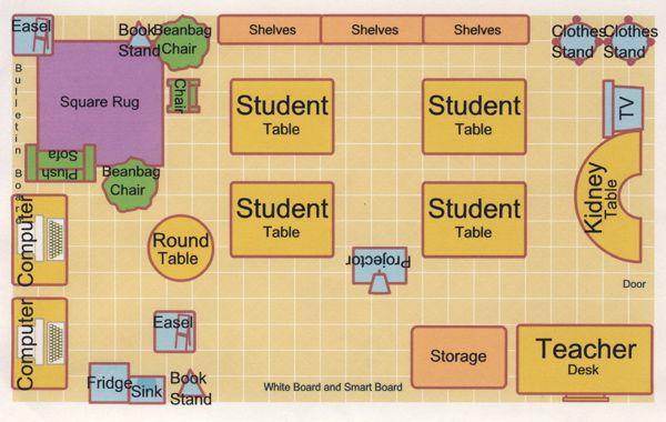 Z Arrangement Classroom Design Definition ~ Quotes about classroom technology