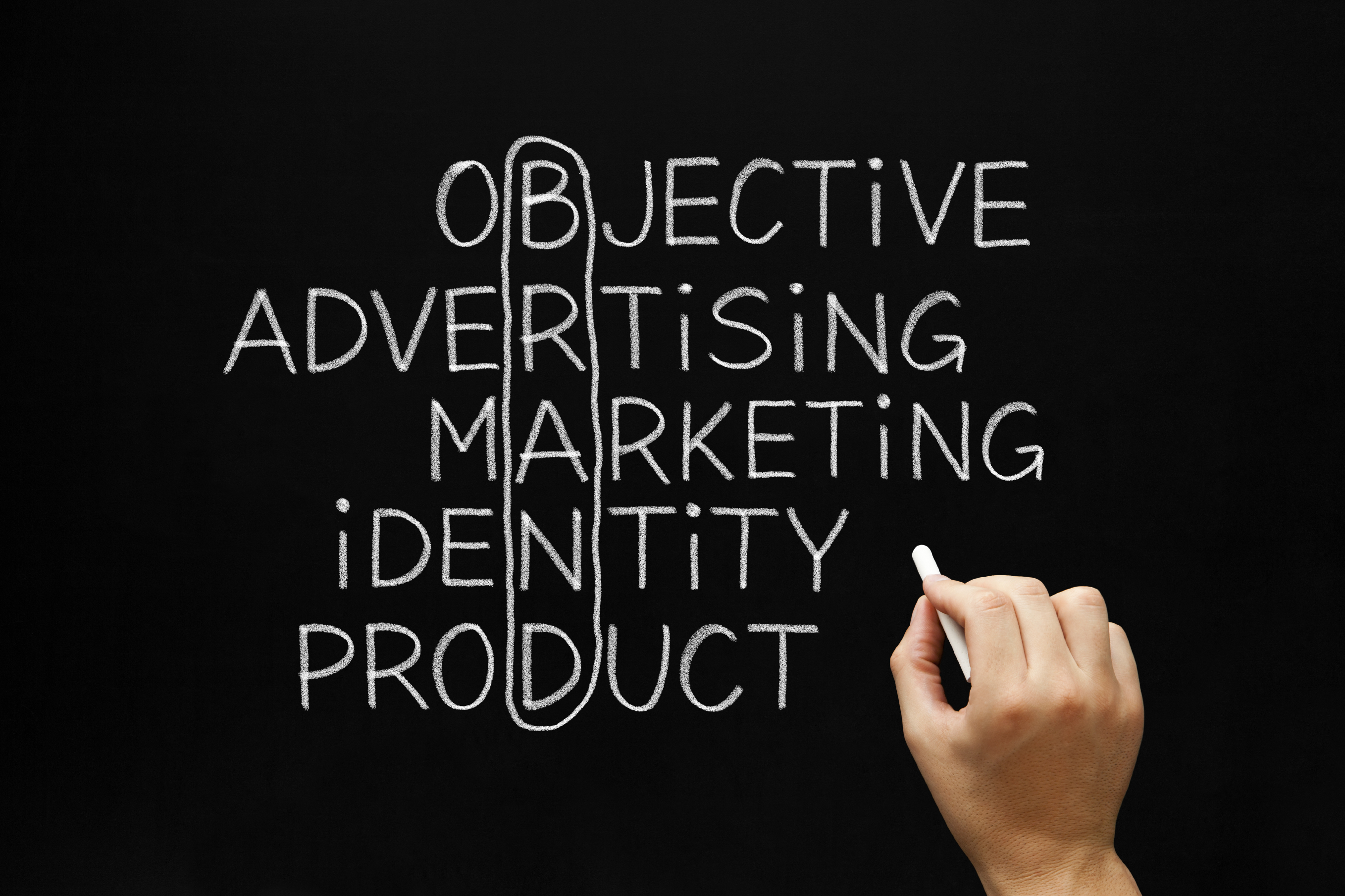 importance of advertisement in business If your business is struggling you might consider launching a marketing campaign here is how to do it.