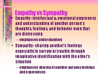 empathy essay conclusion