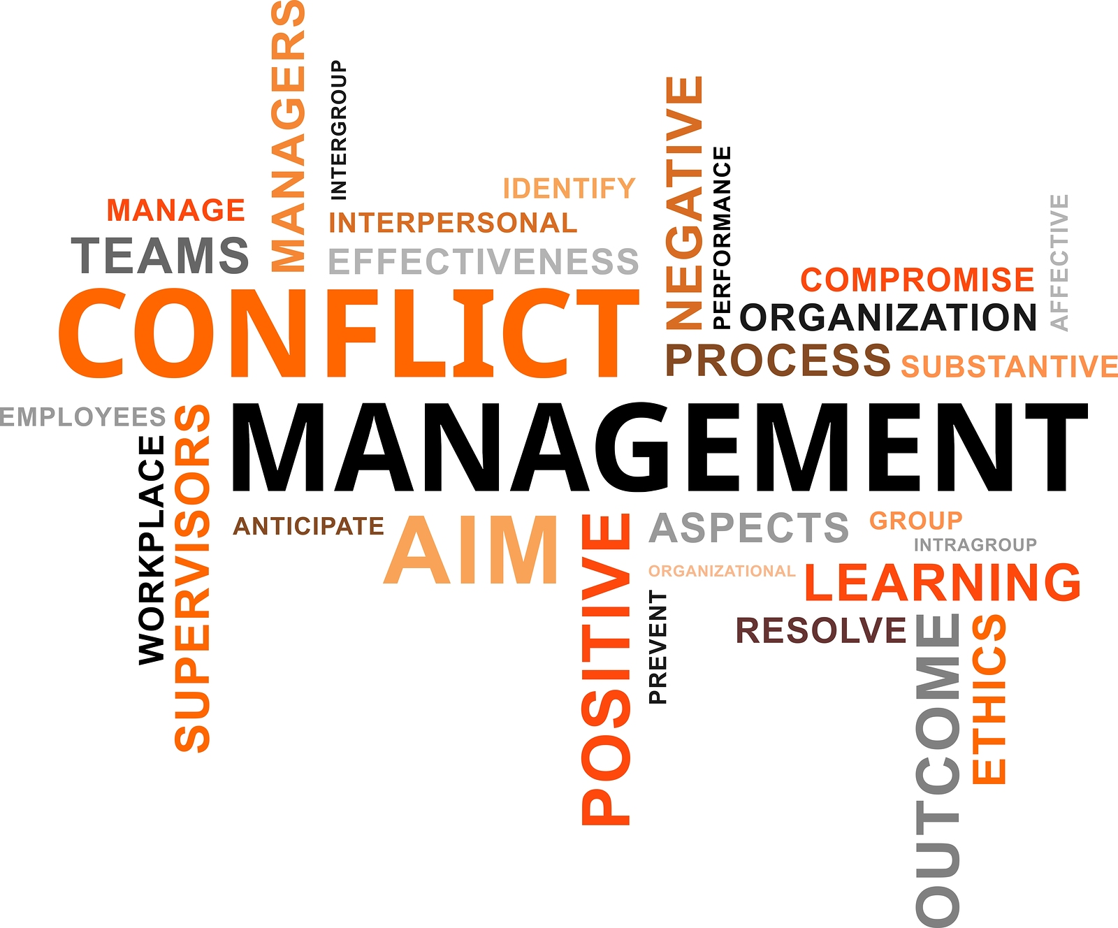 team building and dealing with conflict essay