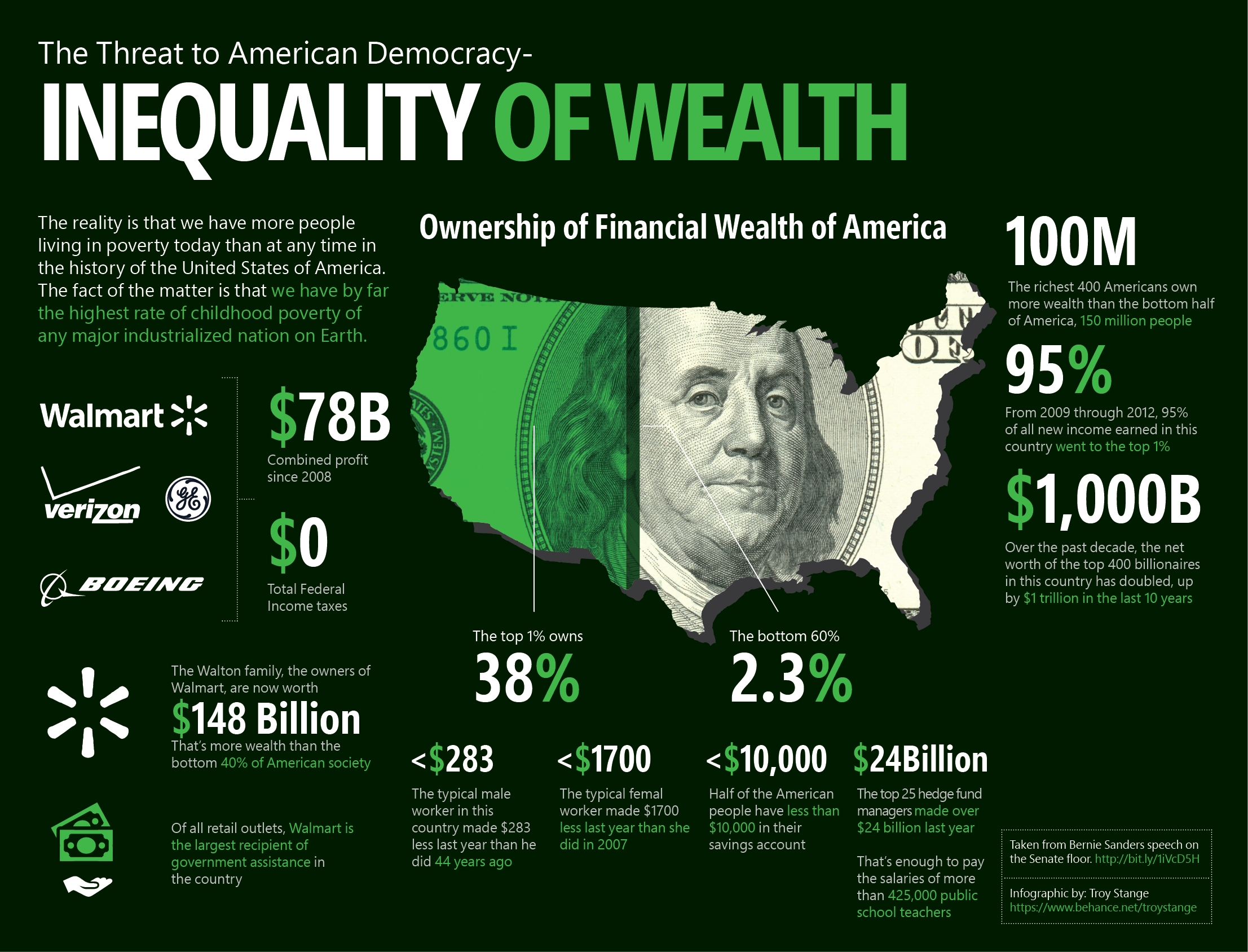 the issue of inequality in american society Why is it bad for american society what america can do to stop income inequality the issue of widening inequality cannot be separated from the.