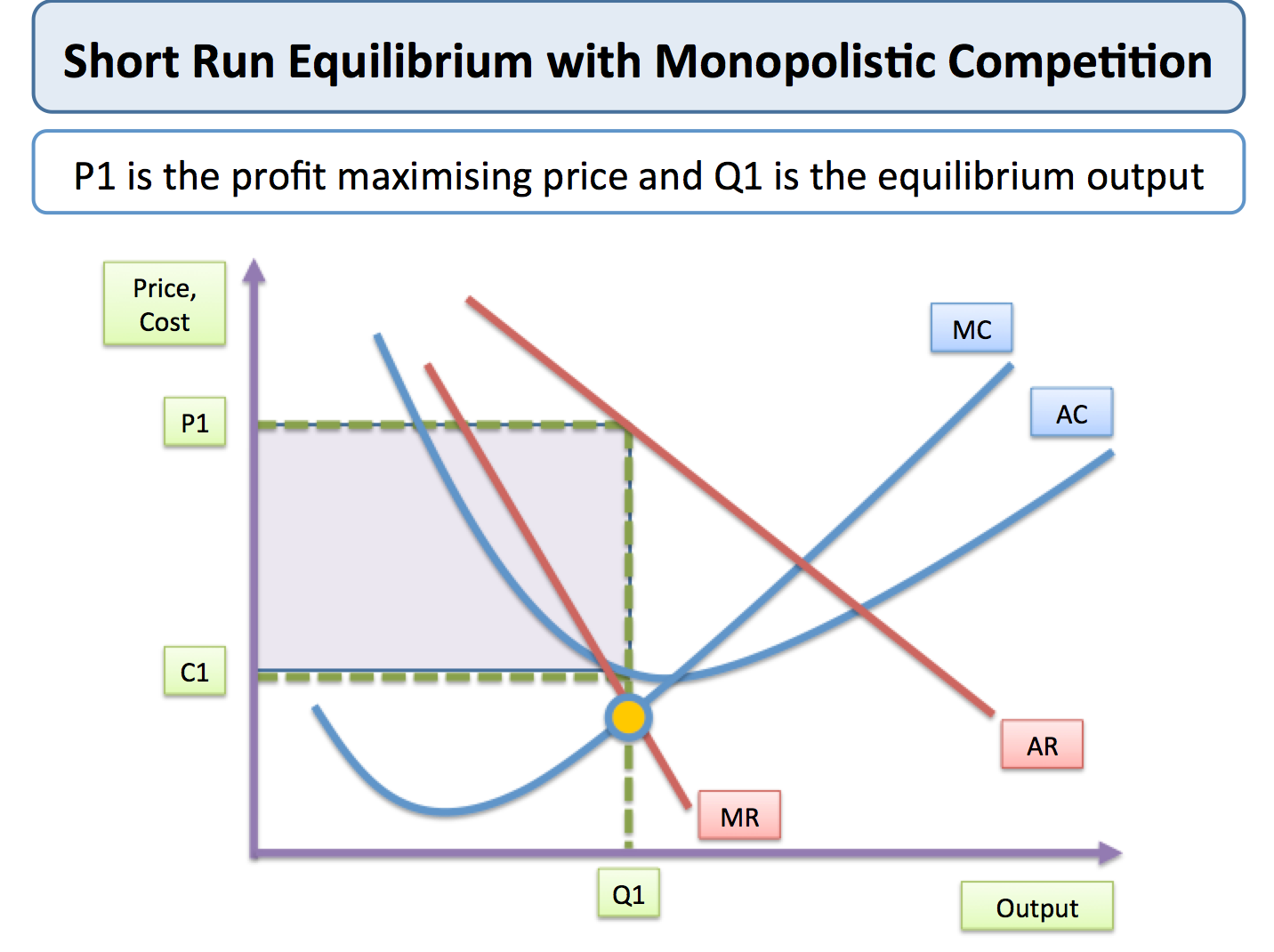 economics of a monopoly essay Essay about economics of a monopoly 1506 words | 7 pages economics of a monopoly introduction ¡§monopoly¡¨ is defined by its market power.