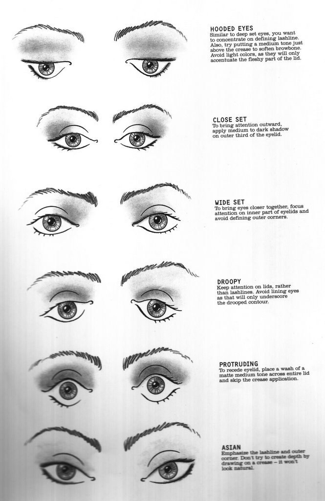 Quotes About Eye Makeup 47 Quotes