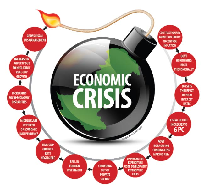 economic crisis solutions essay Page | 2 abstract this paper examines the greek financial crisis from 2009 in entirety and analyzes the best option for economic growth from this point forth.