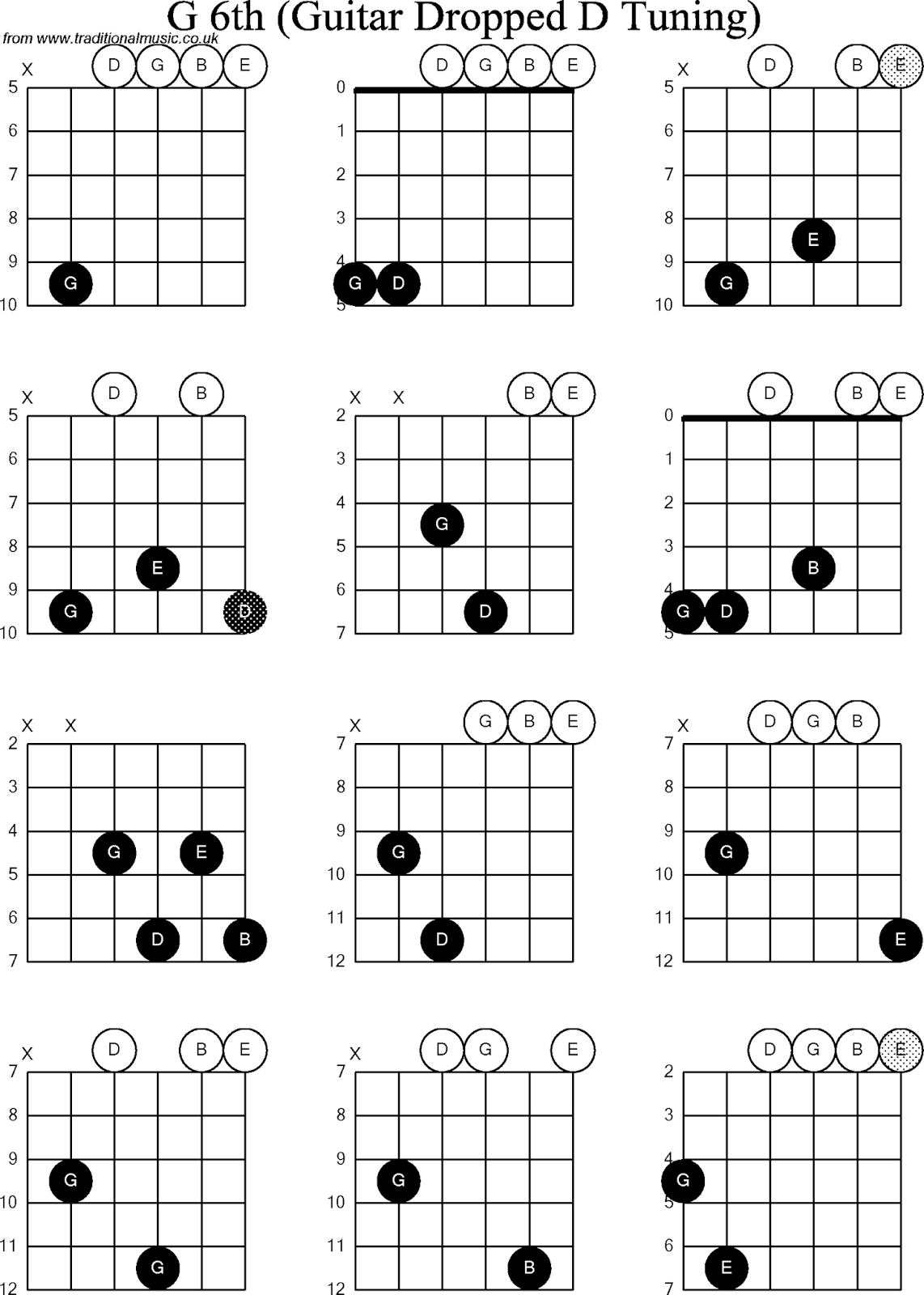 Quotes About Guitar Tuning 33 Quotes