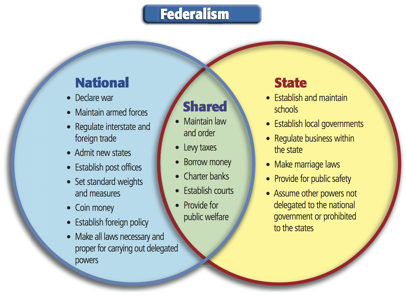 issues relating to cloning and the united states government To begin searching within the government manual simply type in a keyword or phrase to find your match for over eight decades, this new deal-era publication has been the official handbook of the federal government a regularly updated special edition of the federal register, it includes.
