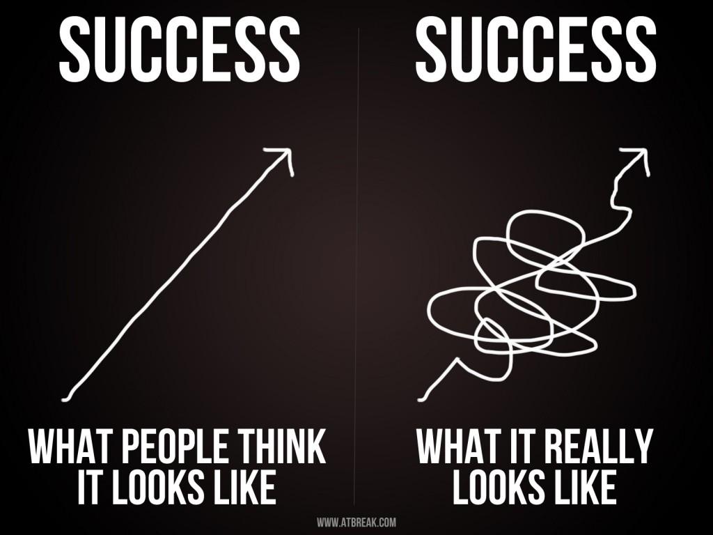 quotes about success motivation quotes