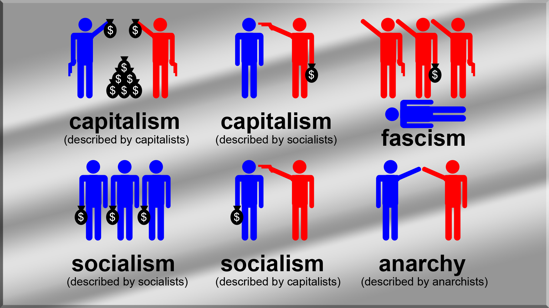 capitalism vs socialism which is Socialism versus capitalism capitalism just happened it emerged from a spontaneous technological progress and associated with it, social and political developments.