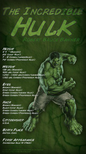 Quotes About Hulk 60 Quotes Awesome Hulk Quotes
