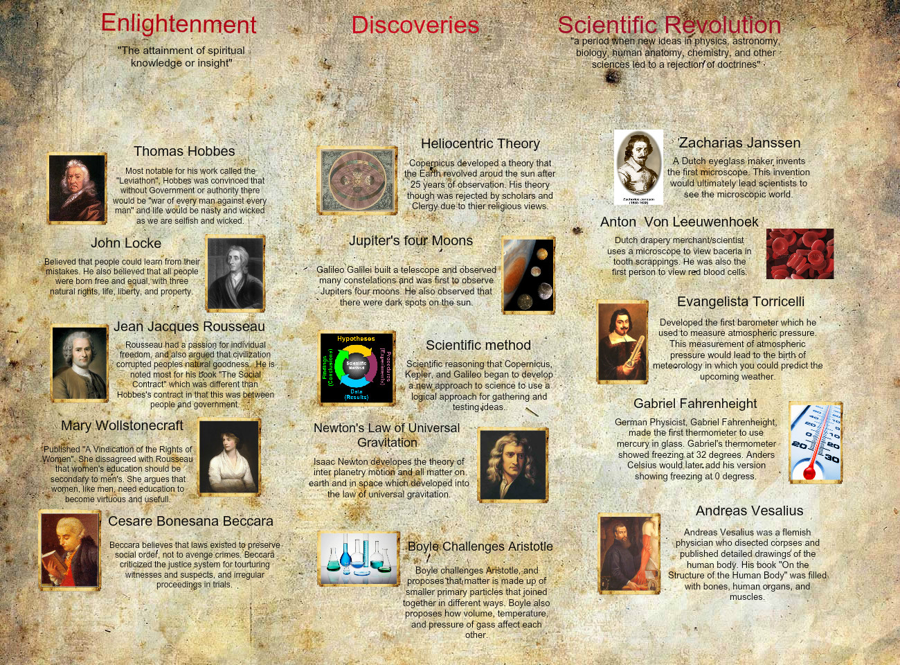a history of the scientific revolution in the enlightenment era Take a look at the characteristics of the enlightenment period  this era refers to the intellectual enlightenment in european history  and scientific,.