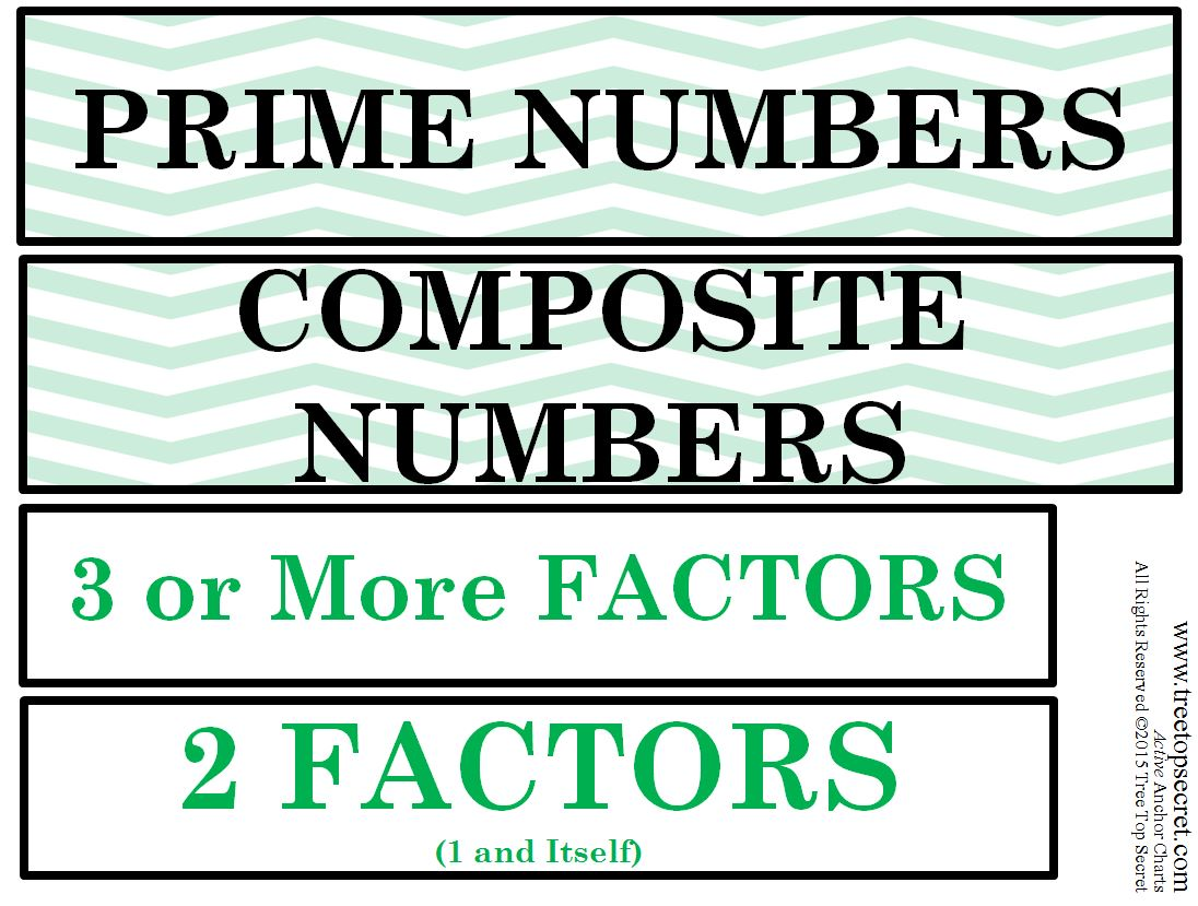 quotes about prime numbers 35 quotes