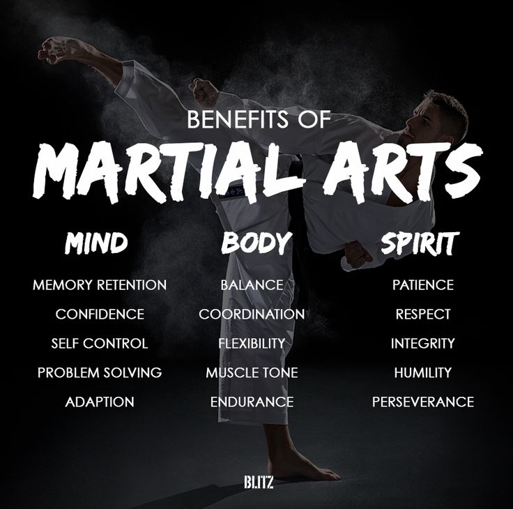 my motivation for joining martial arts training How does it relate to the mixed martial arts training of your motivation   basic training join stack and gain instant free access to.