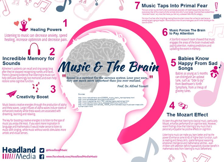 the use of music in learning How to use music to learn english as a second language english is a very difficult language to learn, there are many ways to learn english this article will help people learn how to use music to learn english as a second language.