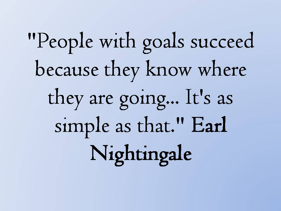 Quotes About Setting Business Goals 21 Quotes