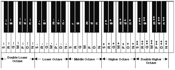 quotes about piano keys  67 quotes