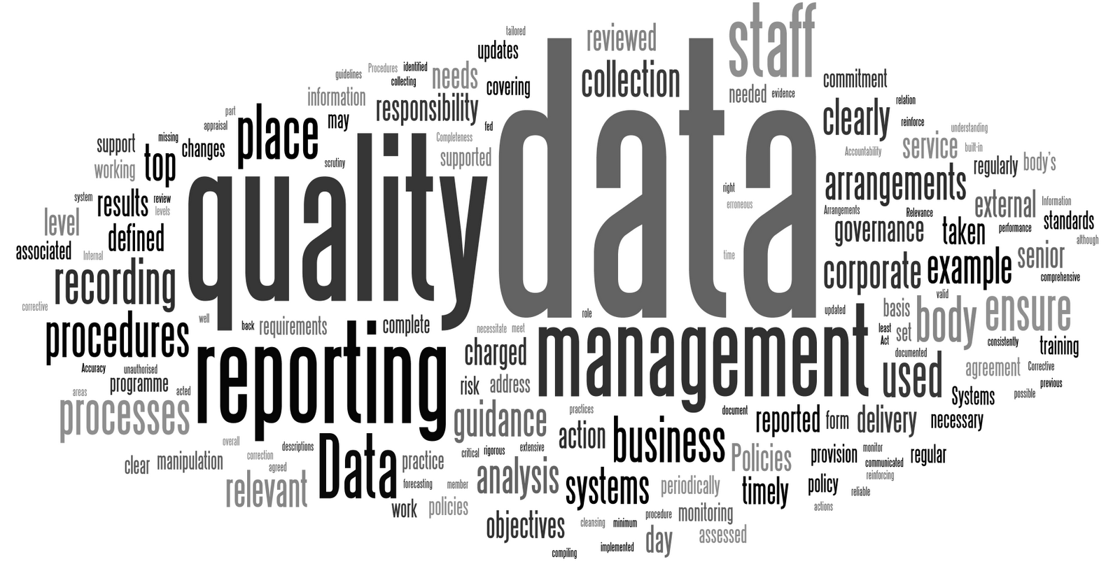 Quotes about Data quality (22 quotes)