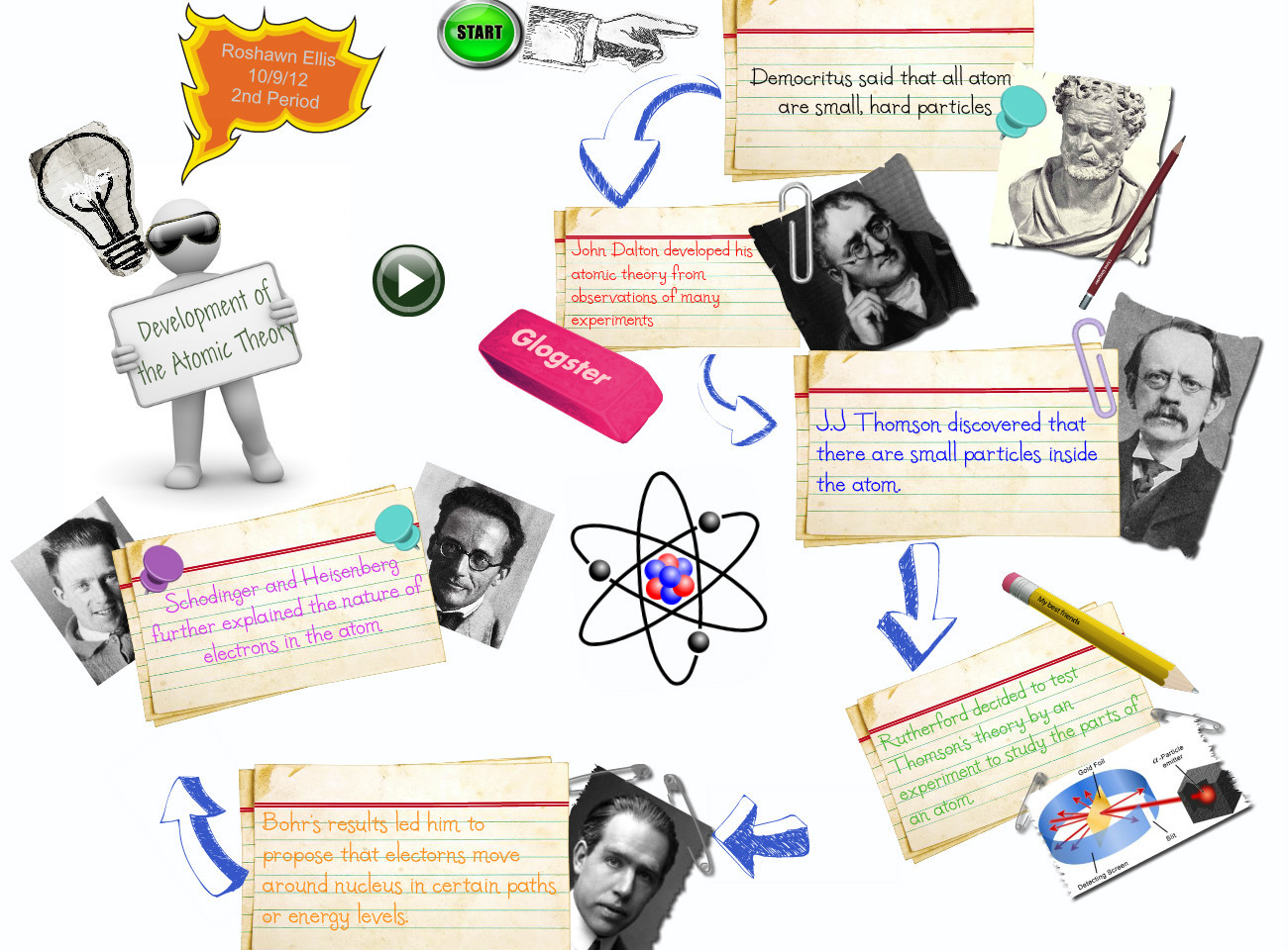 Quotes about Atomic theory (22 quotes)