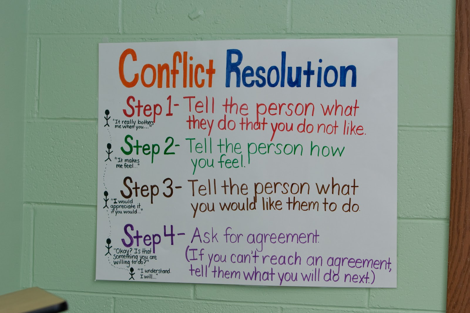 conflict resolution in a childcare setting The teacher's role in peaceful conflict resolution is to anticipate that conflict will occur within groups of children respond to children as conflict occurs naturally in the classroom support all children in conflict with the intent to promote positive growth teachers often find their role in peaceful conflict resolution a challenge.