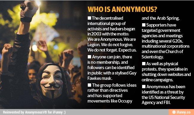 Anonymous quotes