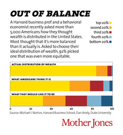 our OF BALANCE 