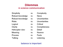 Dilemmas 