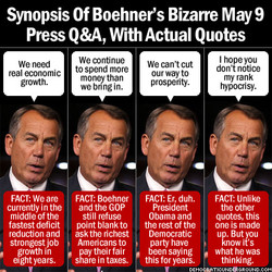 Synopsis Of Boehner's Bizarre May 9 Press Q&A, With Actual Quotes We continue We need to spend more real economic money than growth. we bring in. We can't cut our way to prosperity. FACT: 8, duh. President Obama and the rest of the Democratic party have been saying this for years. I hope you don't notice my rank hypocrisy. FACT: Unlike the other quotes, this one is made up. But know tsu what he was thinkin# FACT: we are currently in the middle of the fastest deficit reduction and strongestpob ght years. FACT: Boehner and the GOP still refuse point blank to ask the richest Americans to pay their fair share in taxes.