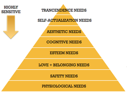 HIGHLY 