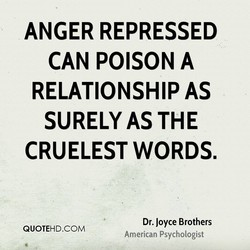 ANGER REPRESSED 