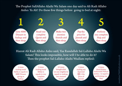 The Prophet SallAllaho Alaihi Wa Salam one day said to Ali Radi Allaho 