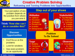 Creative Problem Solving 