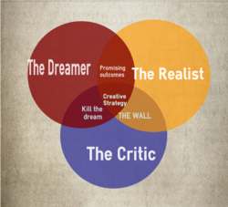 he Dreamer 