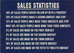 SALES STATISTICS 