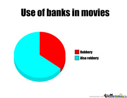 Use of banks in movies 