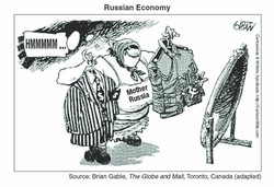 Russian Economy 