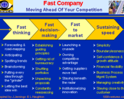 Fast Con»any 