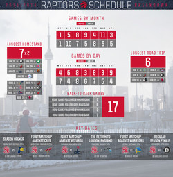 RAPTORS SCHEDULE 