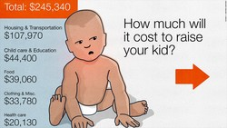 Total: $245,340 