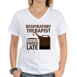 RESPIRATORY 