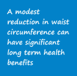 A modest 