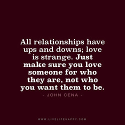 All relationships have 