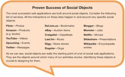 Proven Success of Social Objects 