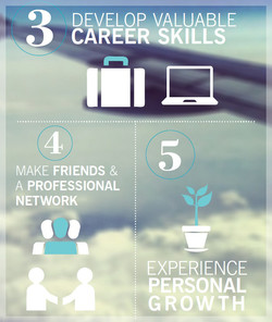 O-DEVELOP VALUABLE 
