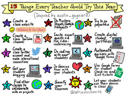 %ings Every Teacher Should Try Year 