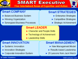 SMART Executive 