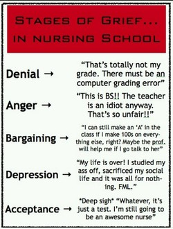 STAGES OF GRIEF... 
