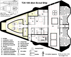 T20 100 dton Scout Ship 