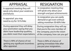 APPRAISAL 