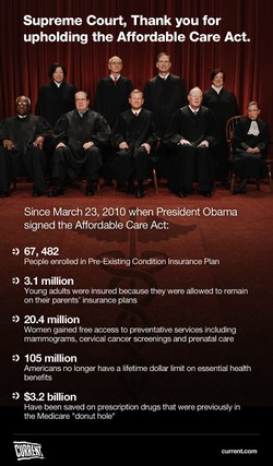 Supreme Court, Thank you for 