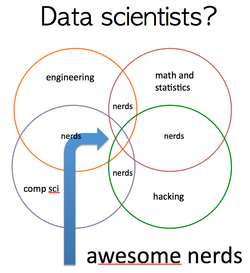 Data scientists? 
